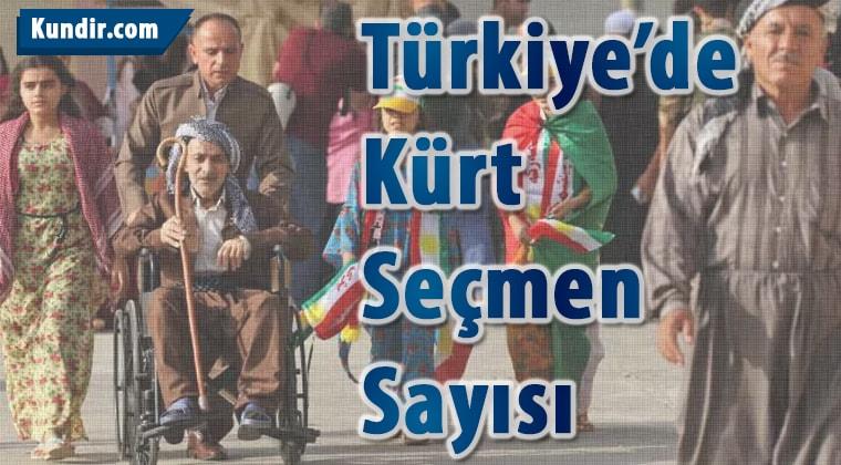 Türkiyede Kürt Oy Oranları